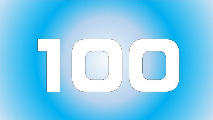 【100記事達成】ブログ初心者が6ヶ月(半年)で100記事書いた結果。PVや収益 【恋愛リアリティショー・ドラマブログ】